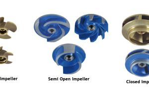 Jenisjenis Impeller